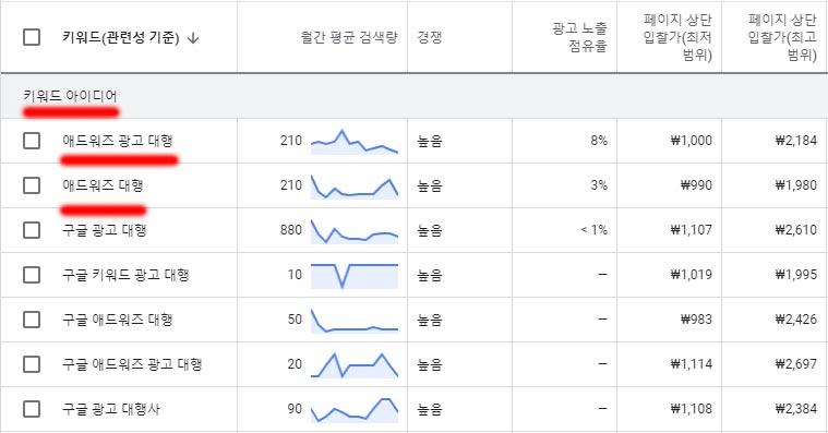 구글-Ads-키워드-플래너-키워드-발굴