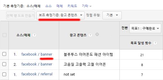 URL-매개변수-사용후-페이스북-유입-분석-보조-측정기준