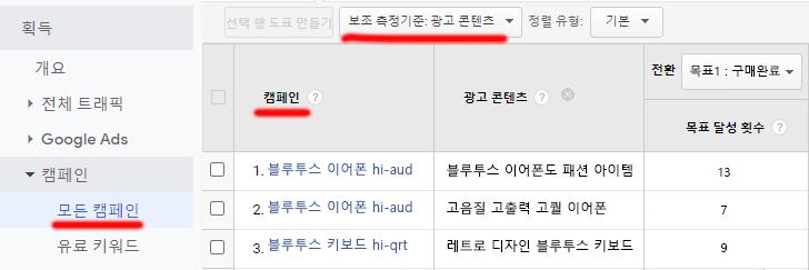 URL-매개변수-사용후-페이스북-유입-분석-캠페인-보고서