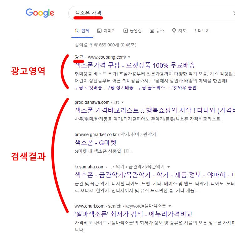 구글-검색-광고-노출-영역