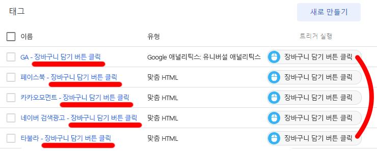 구글-태그-관리자-여러-플랫폼의-클릭-이벤트-추적-태그